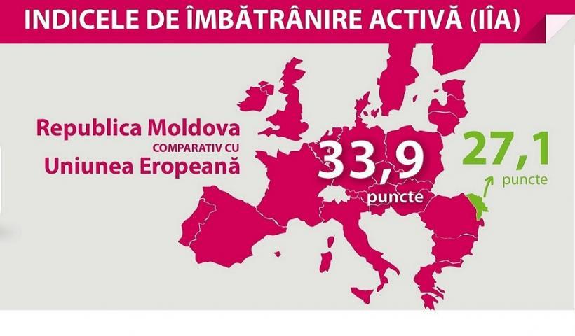 Centrul de Cercetări Demografice lansează Indicele de Îmbătrânire Activă în Republica Moldova